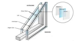 replacement windows diagram